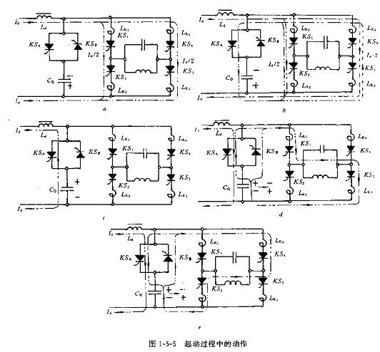 振荡电路的谐振频率,逆变器的输出电流越前于其输出